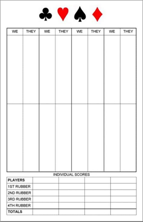 500 card score sheet template how to play contract bridge