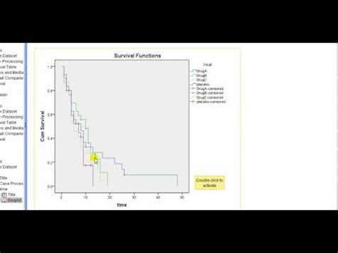tutorial spss kaplan meier spss for medics kaplan meier survival curve analysis