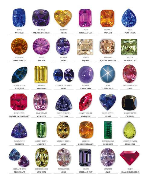 the finest collection of coloured gems in australia