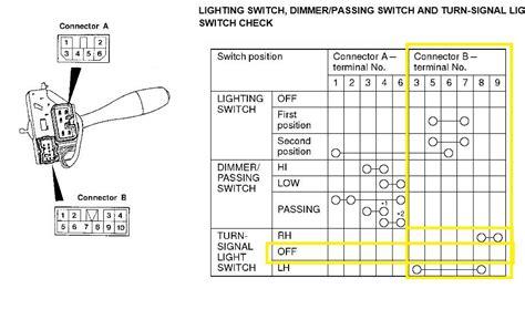 mirage trailer wiring diagram wiring automotive wiring