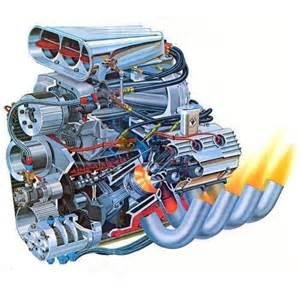 chevy 350 supercharged crate engine diagram chevy get free image about wiring diagram