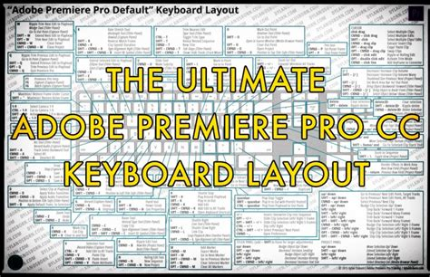 adobe premiere pro zoom hotkey the ultimate guide to premiere keyboard shortcuts a