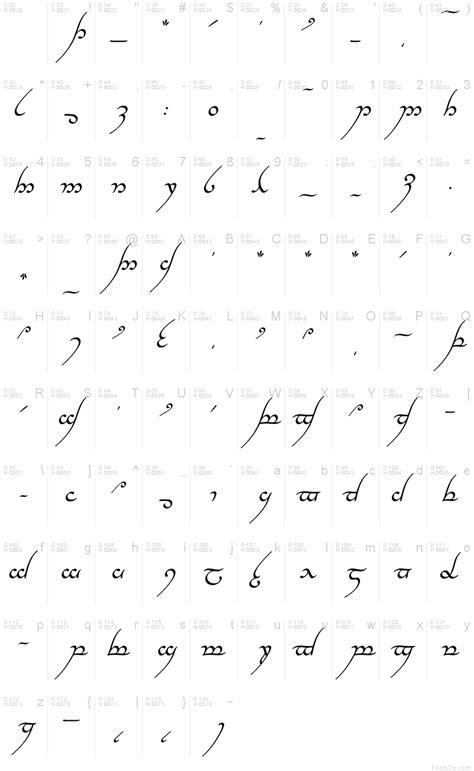 Nice Graffiti Letters #9: Mp1_tengwar-annatar-italic_1.png