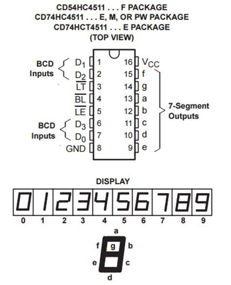 connected to a 7 segment bcd wiring diagrams repair
