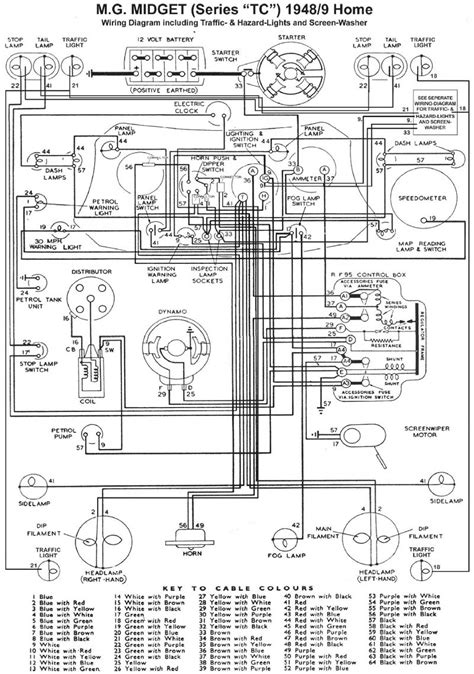 automagz us wiring diagram picture