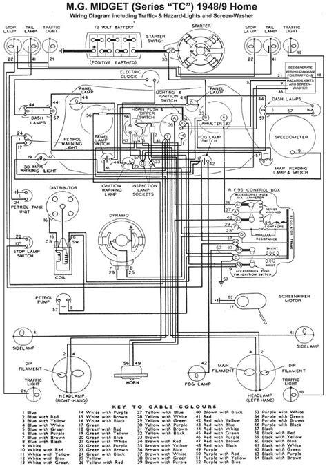 mg wiring harness diagram free image wiring diagram
