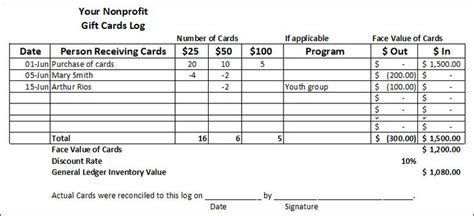 Accounting For Promotional Gift Cards - 93 best non profit images on pinterest non profit email marketing and fundraisers