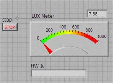 photodiode labview measure light intensity using photodiode