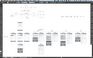 wireframe illustrator template wireframing with illustrator and indesign