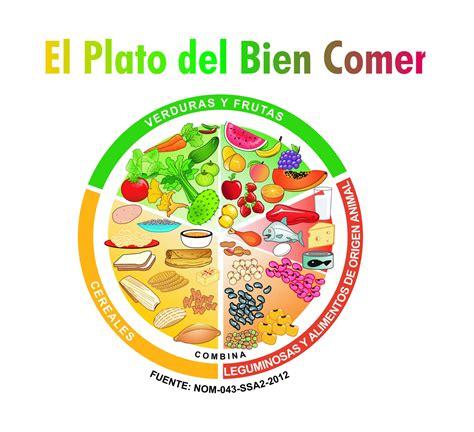 el plato del buen comer come saludable sin sacrificios 191 cu 225 les son los beneficios del plato del bien comer bien y saludable