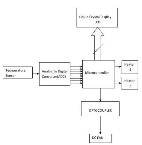 inverter air conditioner wiring diagram get free image