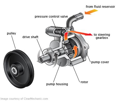 volkswagen jetta power steering pump replacement cost estimate