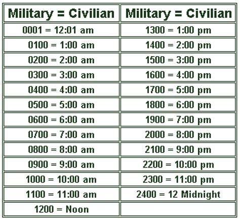 military time and minutes table video search engine at