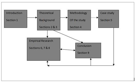 structure of the dissertation structure of the thesis the writepass journal