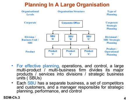 planning a company planning sales forecasting and budgeting