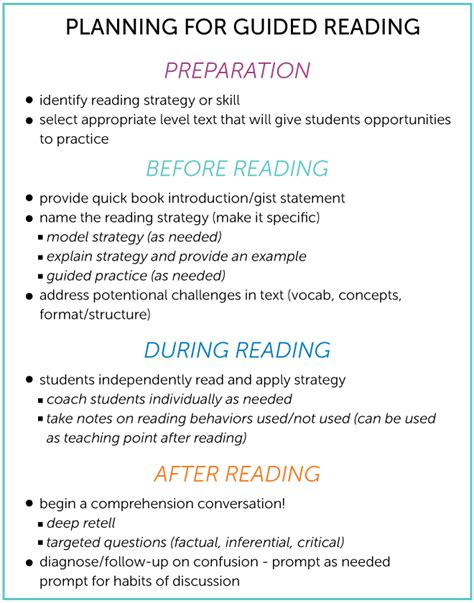 A Guided Reading Observation Template   Ms. Houser