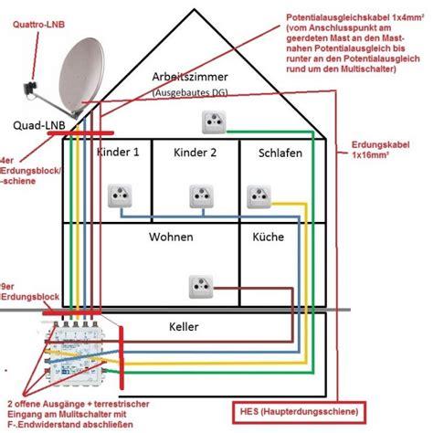 kabel unter putz verlegen nach din 18015 ferienhaus mit einer dose pro zimmer gt erweitern