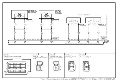 chevrolet truck trailblazer wd  mfi dohc cyl repair guides supplemental restraint