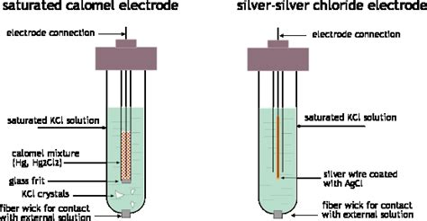 Nss Platinum Ion Produced Shower Silver chemical world electro chemistry