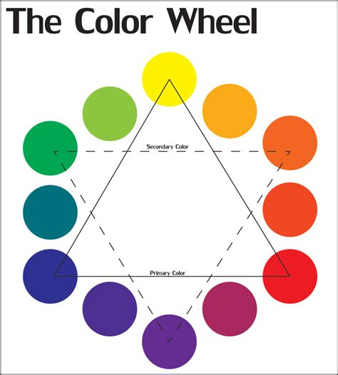 color wheel by dryadforestking on deviantart
