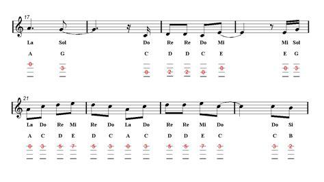 tutorial fingerstyle guitar see you again ukulele tab see you again fast furious 7 sheet