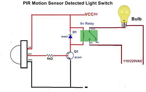 motion sensor light switch envirementalbcom