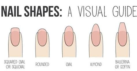 Your Nail Type by Match Your Lifestyle With Your Nail Type Diy Beautiful
