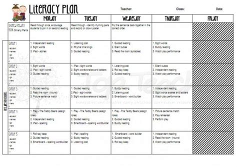 guided reading schedule reading school pinterest