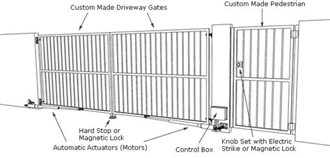 how a swing works automatic swing gates