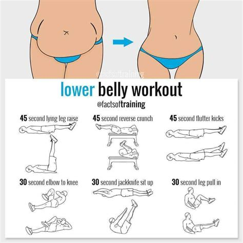 c3 fitness lower belly workout kplr11