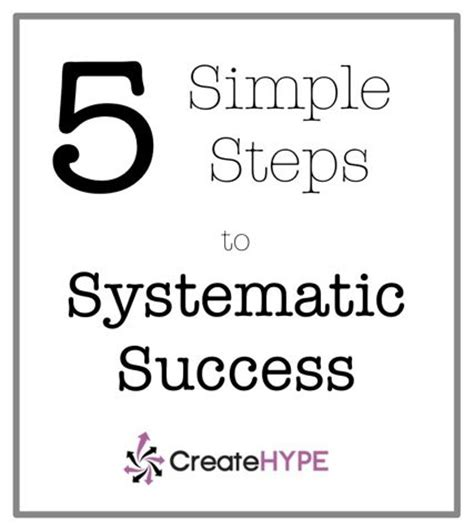 the sharp method five simple steps to succeed at the speed of books 5 simple steps to planning systematic success