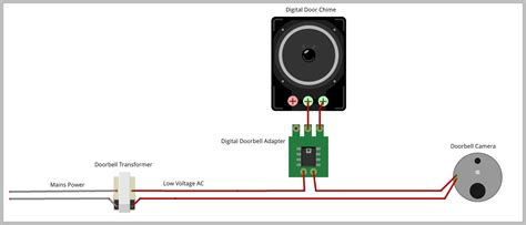 how to wiring doorbell transformer diagram residential