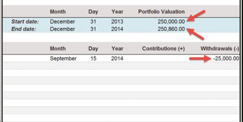 Modified Dietz Excel Spreadsheet Google Spreadshee Modified Dietz Excel Spreadsheet Money Weighted Return Excel Template