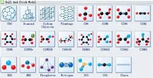 molecular model diagram symbols