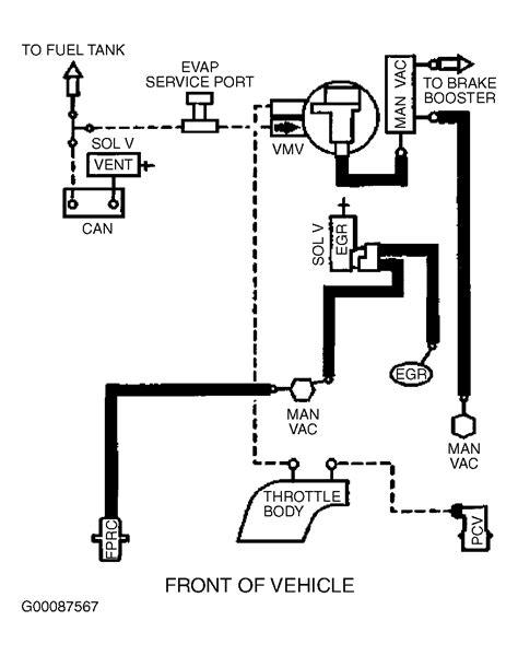 2003 ford taurus serpentine belt diagram 2002 ford taurus duratec serpentine belt diagram html