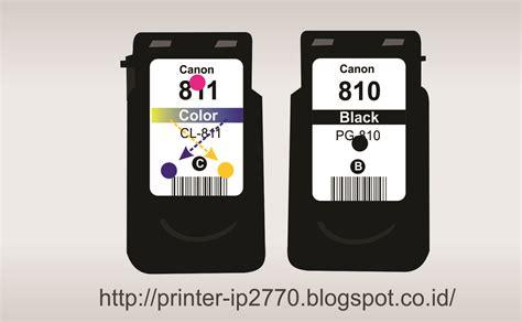 Isi Ulang Tinta Printer Canon Pixma cara isi tinta suntik canon ip 2770 yang baik dan benar