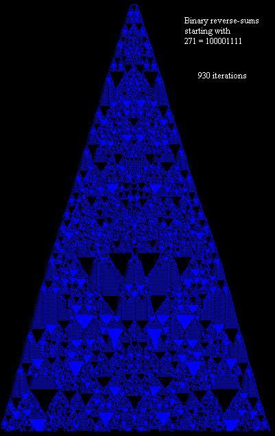 regex pattern meaning binary reverse sum automata