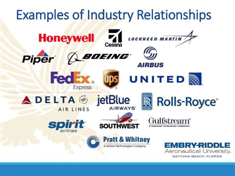Erau Mba Airlines Management by Webinar Ms And Mba Programs From Embry Riddle
