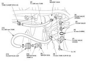 Marine Engine Flush Valve, Marine, Free Engine Image For User Manual