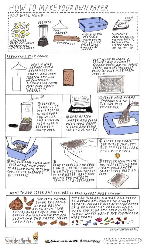 How To Make Paper For - how to make your own paper 171 the secret yumiverse