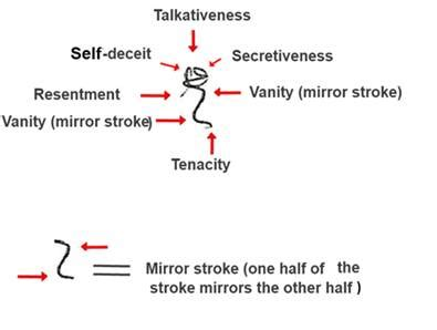 Talkativeness Essay by 7 Answers To Quiz From Lesson From No 6 Karohs