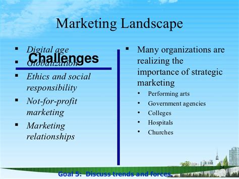 Mba In Advertising And Relations by Managing Profitable Customer Relationships Ppt Bec Doms