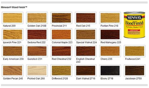 minwax wood stain color chart my field trip to the saw mill 171 farmhouse love