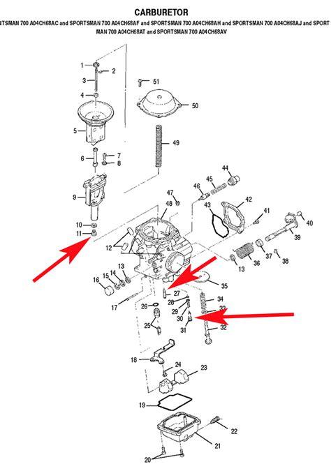 2002 polaris sportsman 500 ho wiring diagram images