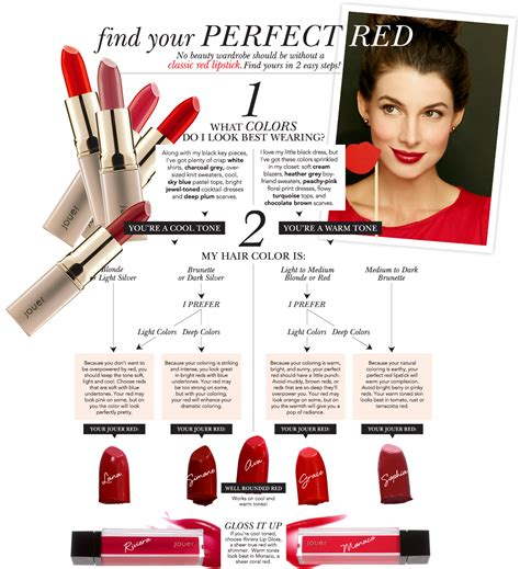 choosing a lshade skinny tips choosing the perfect red the nest