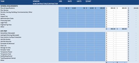 Construction Estimating Spreadsheet Template Xls Building Construction Estimate Spreadsheet Excel Download Top Form Templates Free Templates