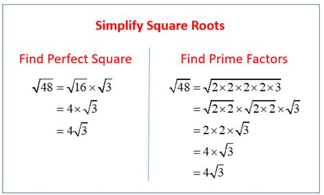 Simplifying Square Roots Worksheet by Simplify Squares Roots Solutions Exles