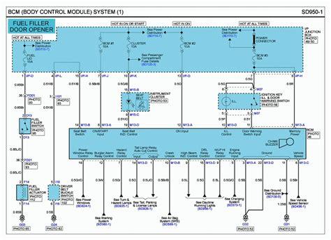 hyundai santa fe wiring diagram 2009 hyundai santa fe wiring diagram fuse box and wiring