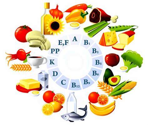 vitamina b12 alimenti vegetali a cosa servono le vitamine guida completa