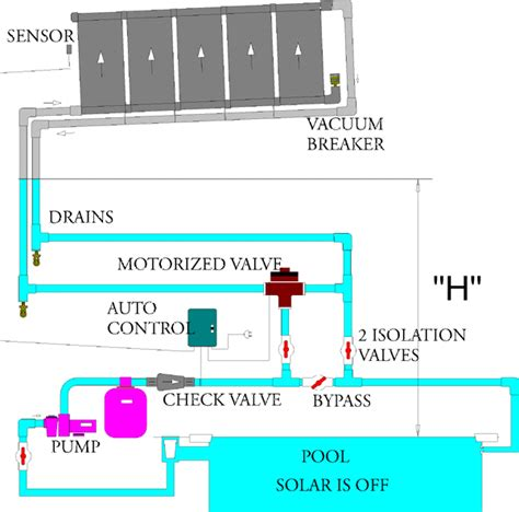 Swimming Pool Plumbing Layout by Swimming Pools Plumbing Diagrams Swimming Free Engine